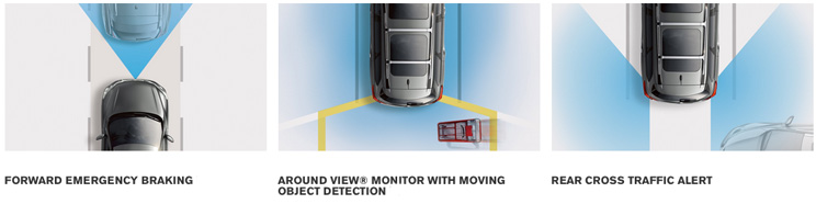 2017 Nissan Pathfinder Safety Features