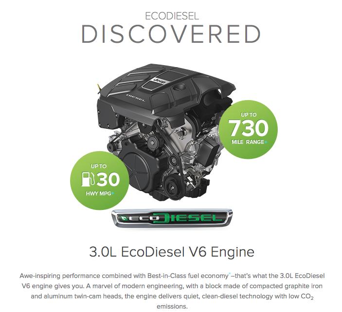 2015-Jeep-Wrangler-Rubicon-MOPAR-Rocks-Star-diesel-engine