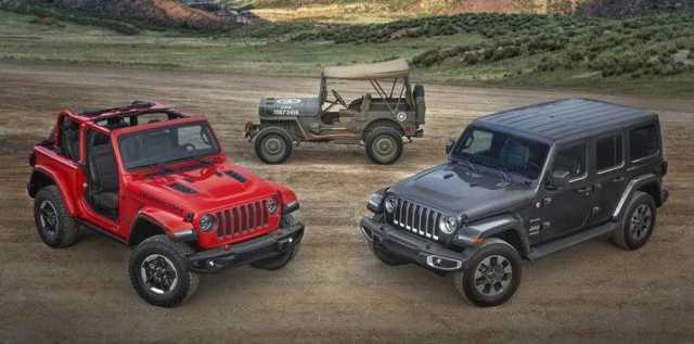 2018 Jeep Wrangler Summit NJ